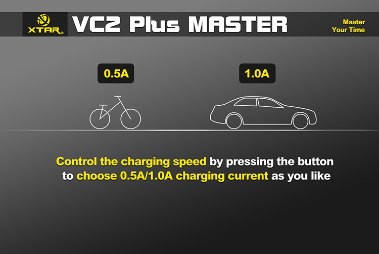 Vc2 Plus Master Charger 5 1024x1024