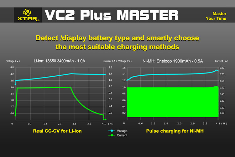 Vc2 Plus Master Charger 6 1024x1024