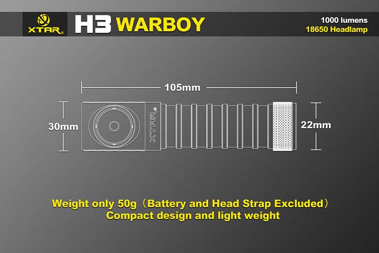Xtar H3 Warboy Headlamp 11 1024x1024