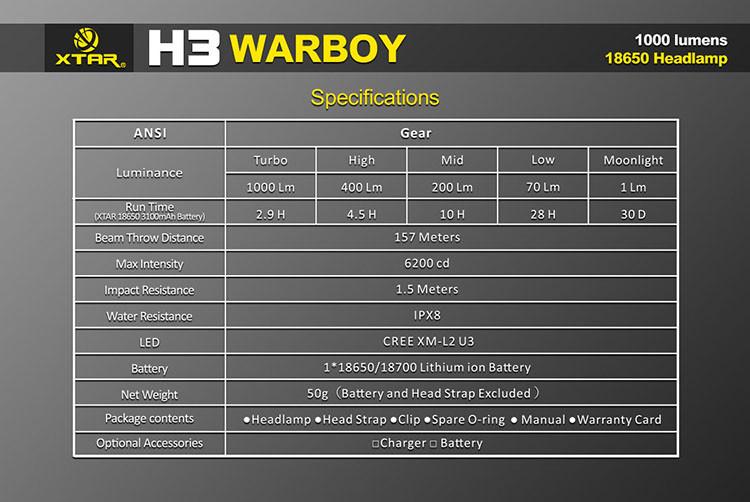 Xtar H3 Warboy Headlamp 12 1024x1024