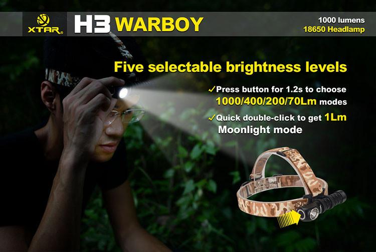 Xtar H3 Warboy Headlamp 5 1024x1024