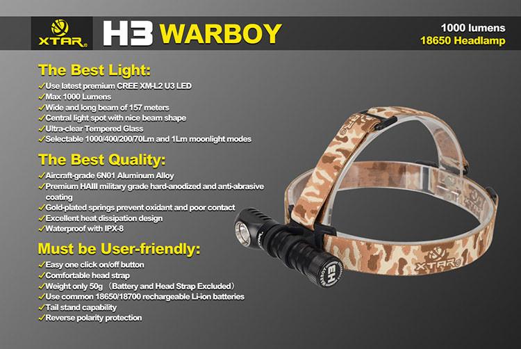 Xtar H3 Warboy Headlamp 6 1024x1024