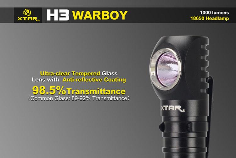 Xtar H3 Warboy Headlamp 8 1024x1024